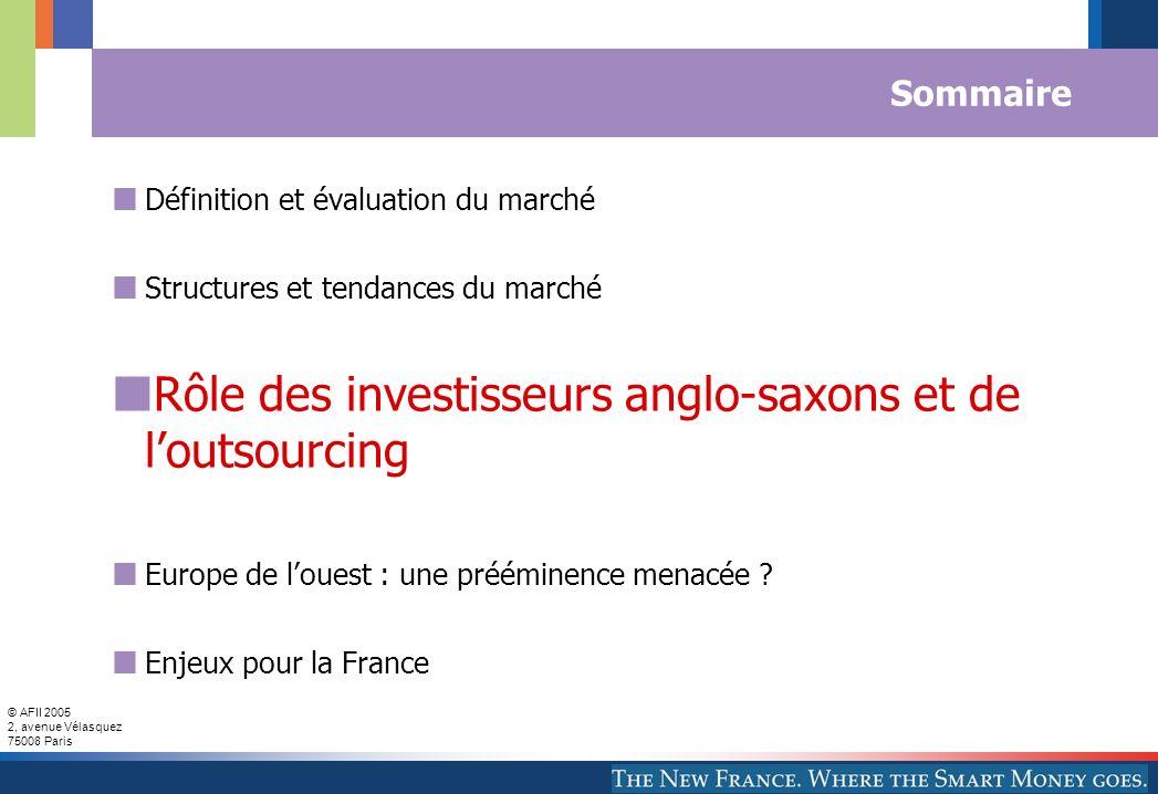 Rôle des investisseurs anglo-saxons et de l'outsourcing