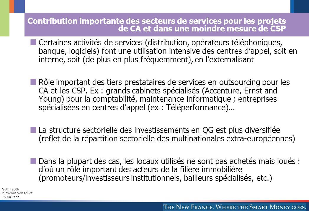 Contribution importante des secteurs de services pour les projets de CA et dans une moindre mesure de CSP