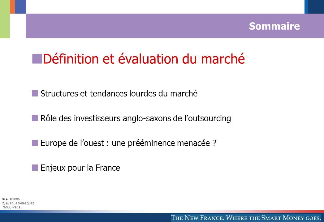Définition et évaluation du marché