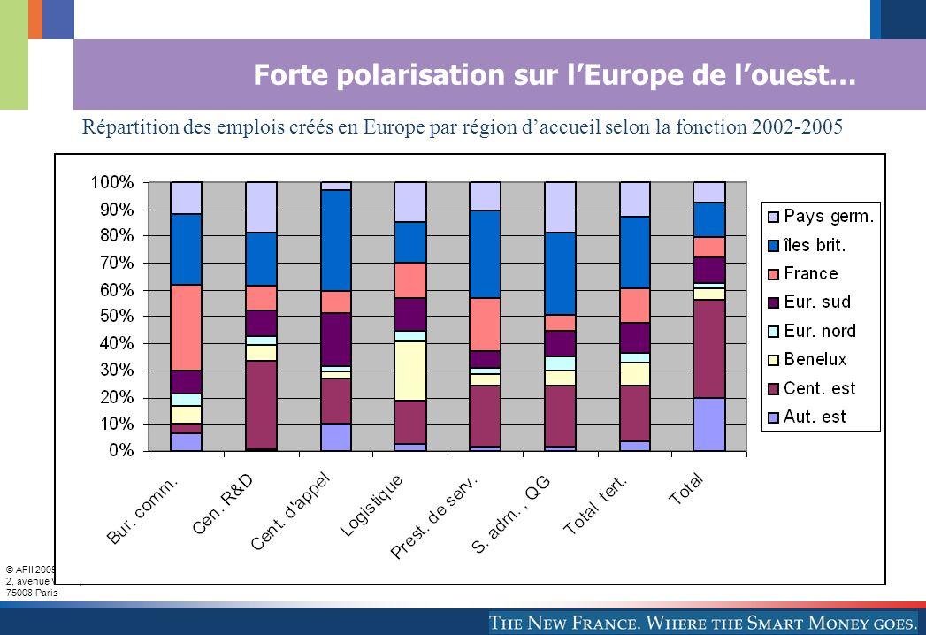 Forte polarisation sur l'Europe de l'ouest…