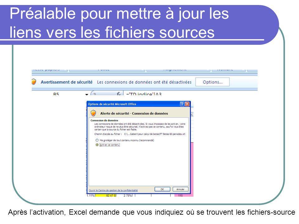 Préalable pour mettre à jour les liens vers les fichiers sources