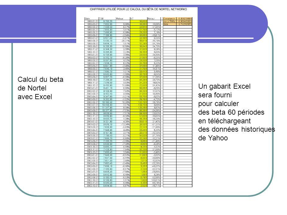 Calcul du beta de Nortel avec Excel
