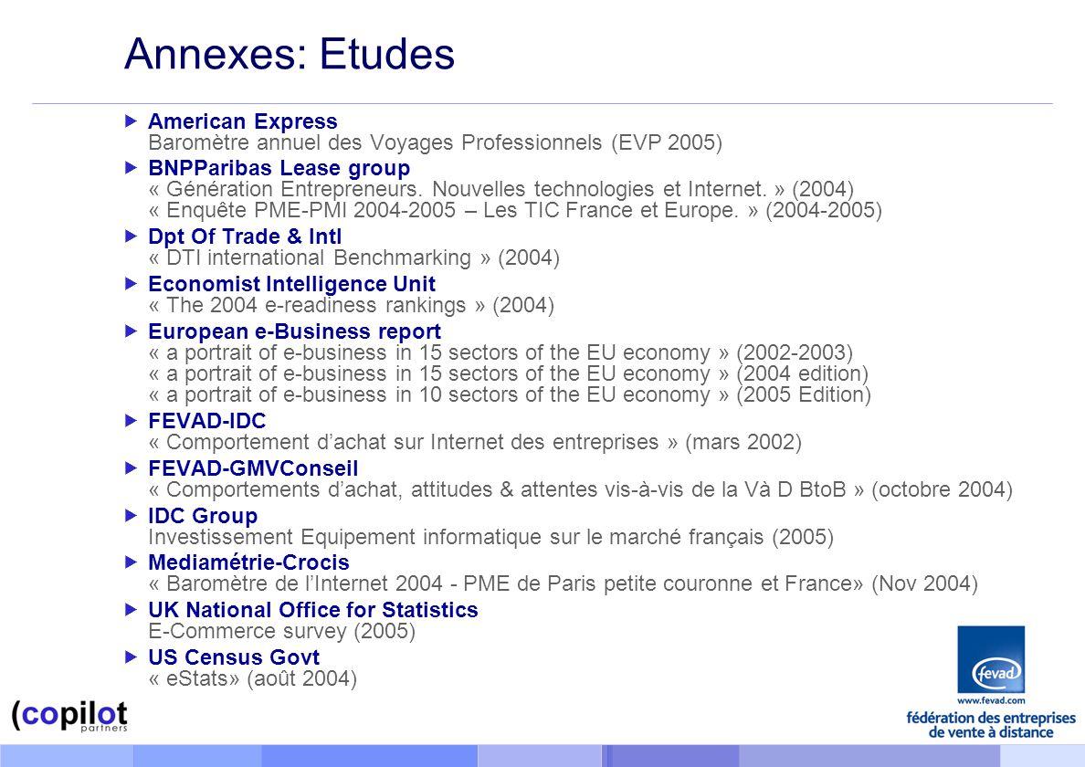 Annexes: Etudes American Express Baromètre annuel des Voyages Professionnels (EVP 2005)