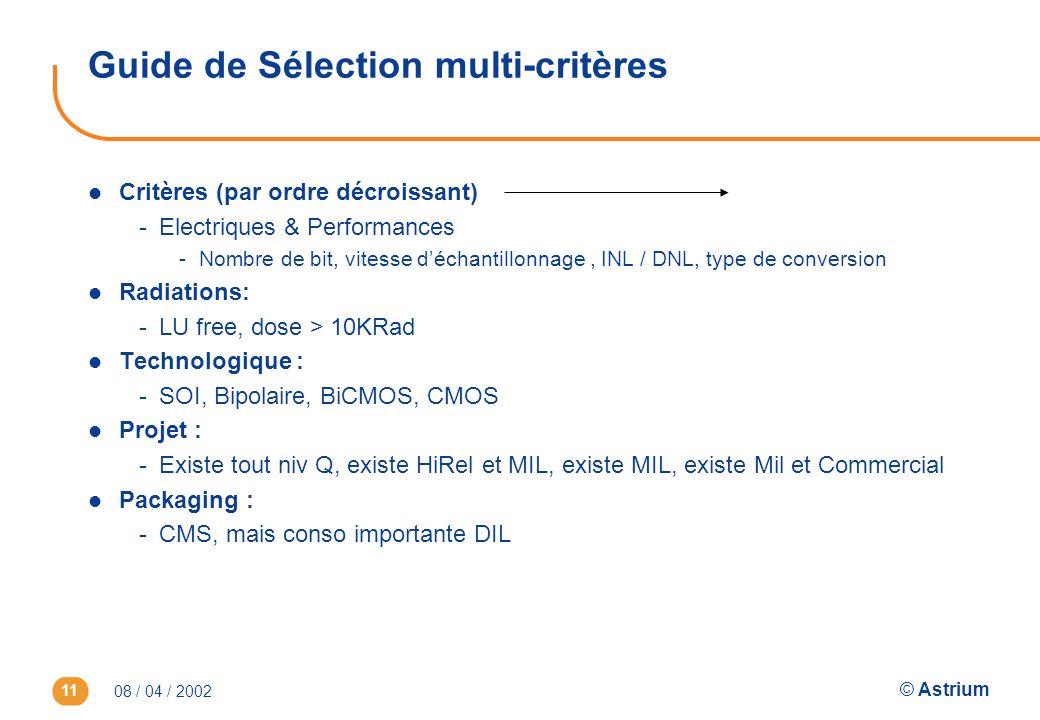 Guide de Sélection multi-critères