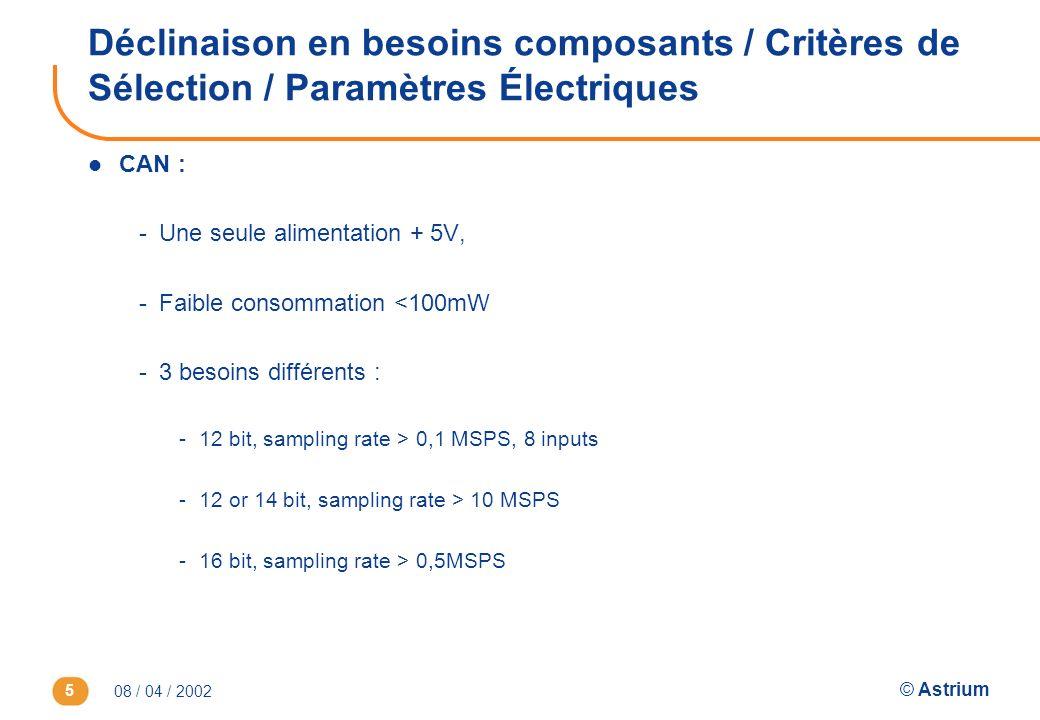 Déclinaison en besoins composants / Critères de Sélection / Paramètres Électriques