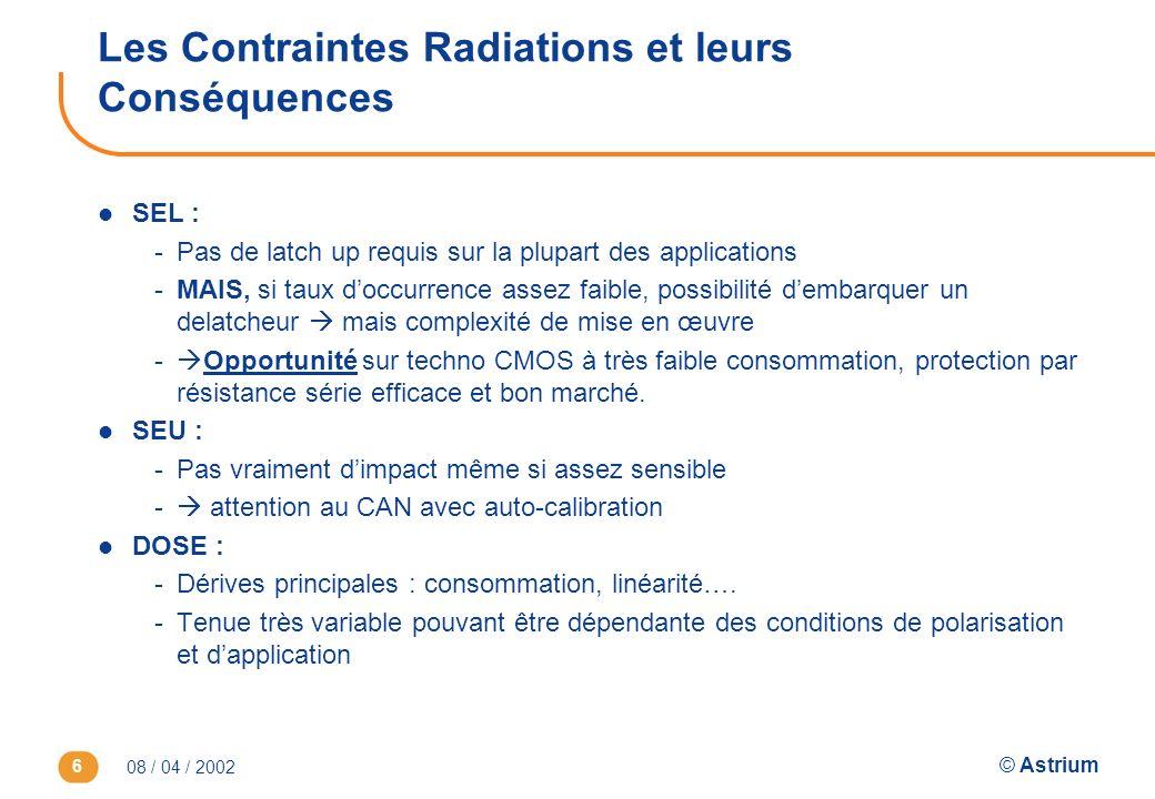 Les Contraintes Radiations et leurs Conséquences