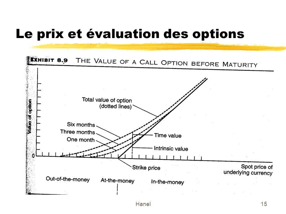 Le prix et évaluation des options