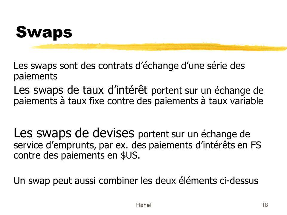 Swaps Les swaps sont des contrats d'échange d'une série des paiements.