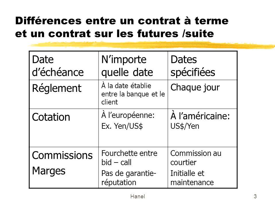 Différences entre un contrat à terme et un contrat sur les futures /suite