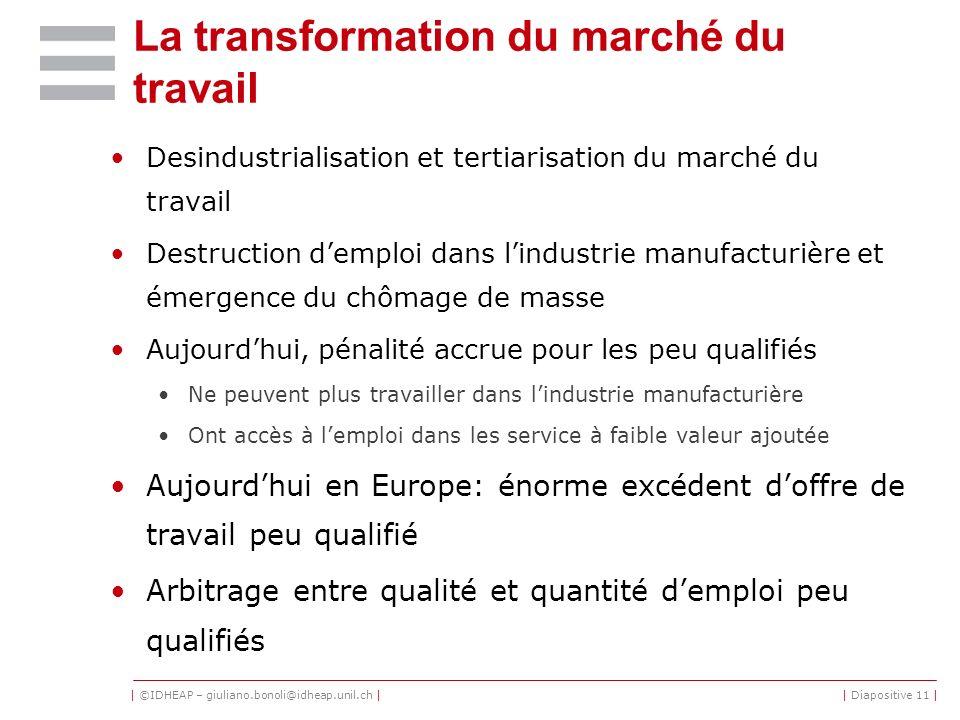 La transformation du marché du travail