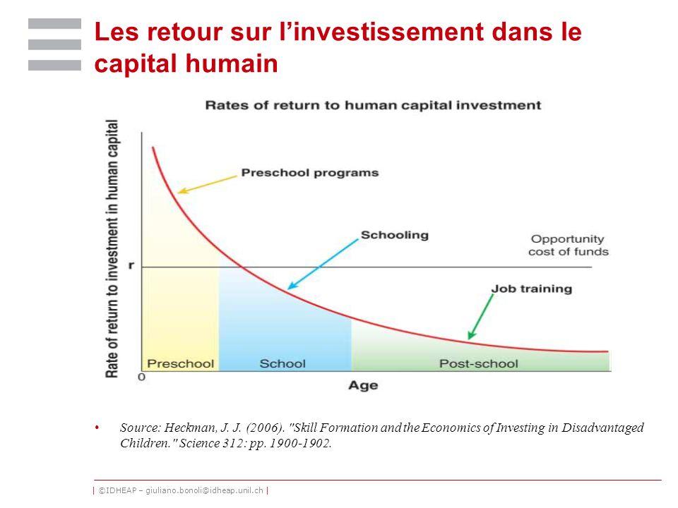 Les retour sur l'investissement dans le capital humain