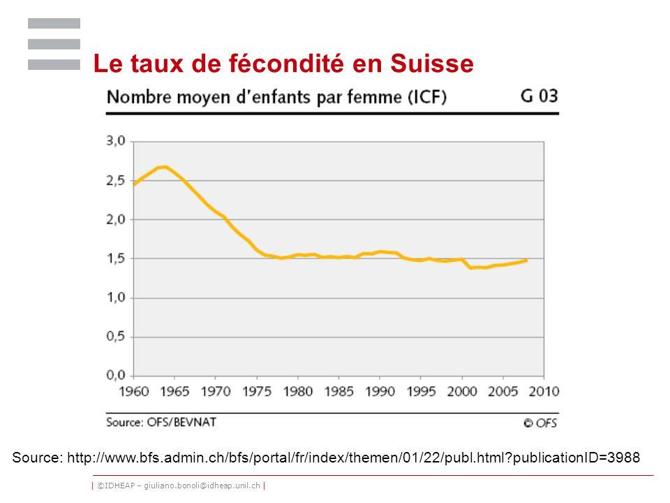 Le taux de fécondité en Suisse
