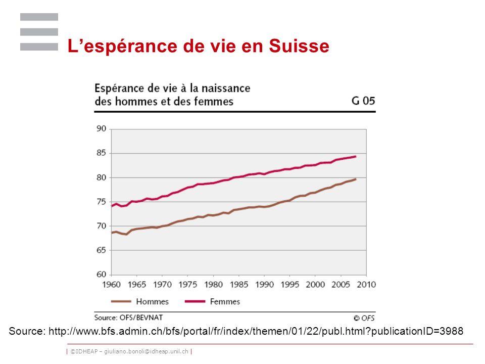 L'espérance de vie en Suisse