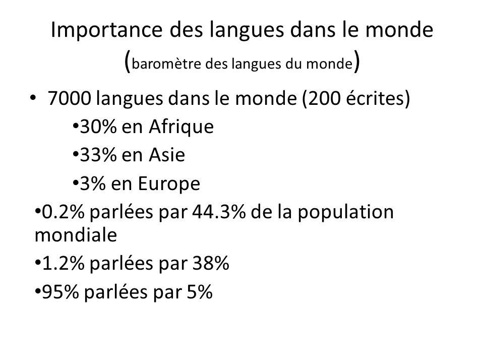 Importance des langues dans le monde (baromètre des langues du monde)