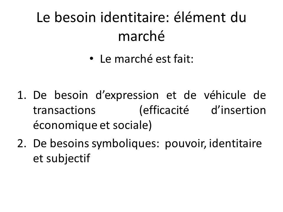 Le besoin identitaire: élément du marché