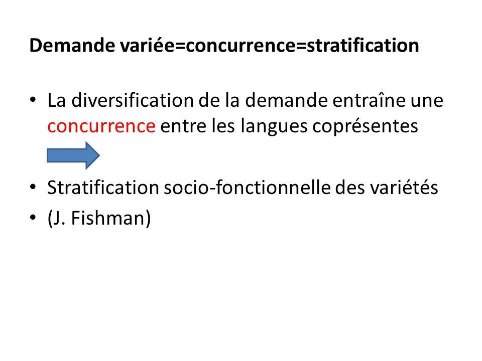 Demande variée=concurrence=stratification