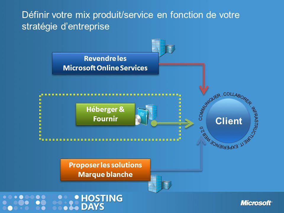 Définir votre mix produit/service en fonction de votre stratégie d'entreprise