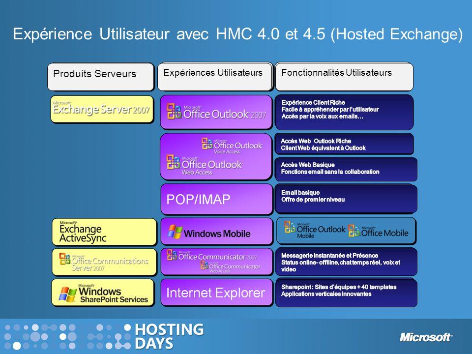 Expérience Utilisateur avec HMC 4.0 et 4.5 (Hosted Exchange)