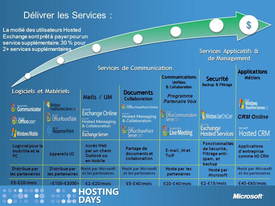Délivrer les Services :