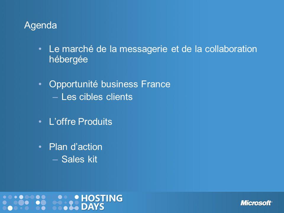 Agenda Le marché de la messagerie et de la collaboration hébergée