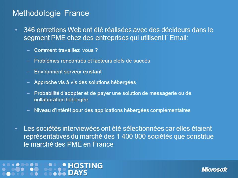 Methodologie France 346 entretiens Web ont été réalisées avec des décideurs dans le segment PME chez des entreprises qui utilisent l' Email: