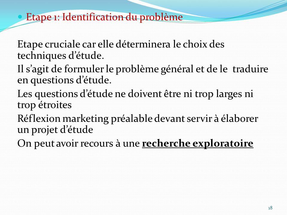 Etape 1: Identification du problème