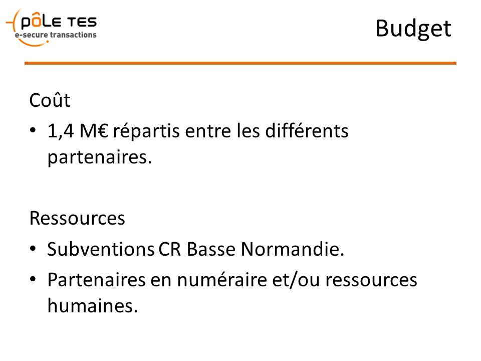 Budget Coût 1,4 M€ répartis entre les différents partenaires.