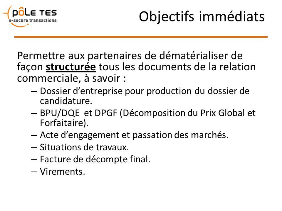 Objectifs immédiats Permettre aux partenaires de dématérialiser de façon structurée tous les documents de la relation commerciale, à savoir :