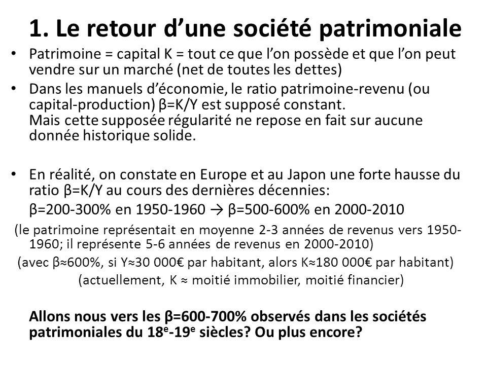 1. Le retour d'une société patrimoniale