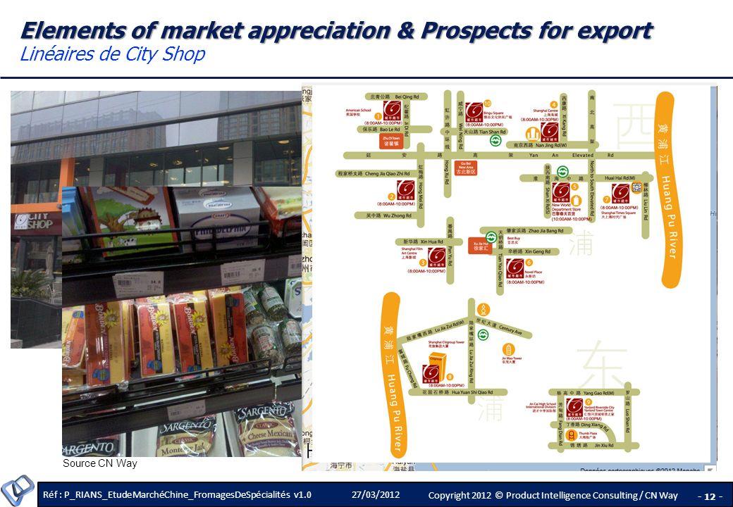 Elements of market appreciation & Prospects for export Linéaires de City Shop