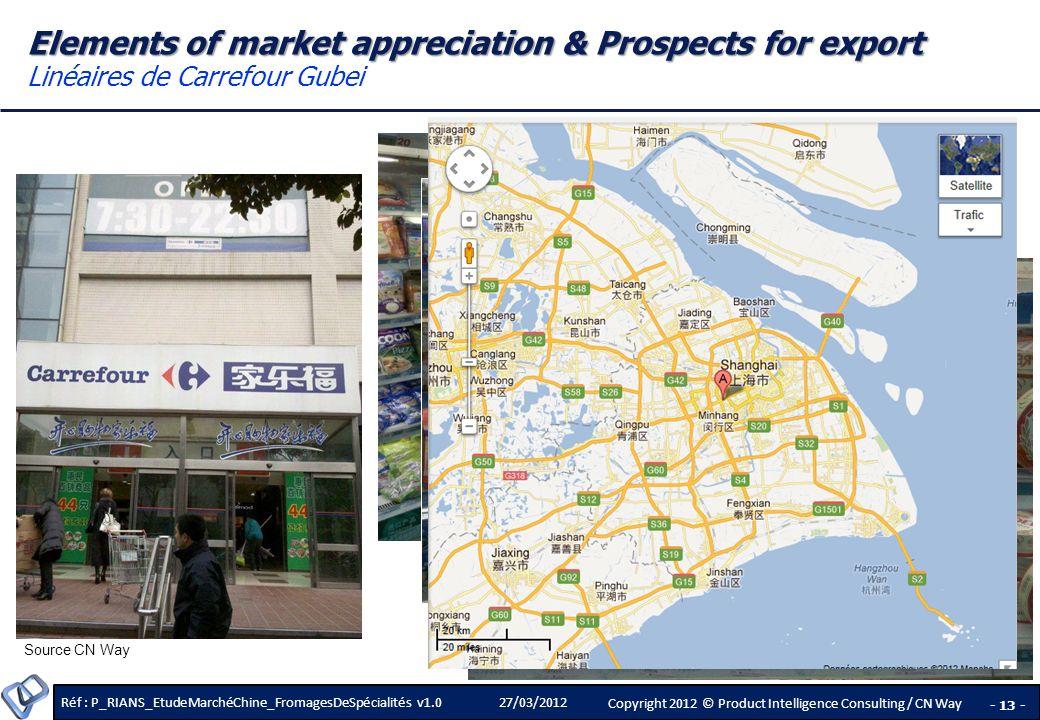 Elements of market appreciation & Prospects for export Linéaires de Carrefour Gubei
