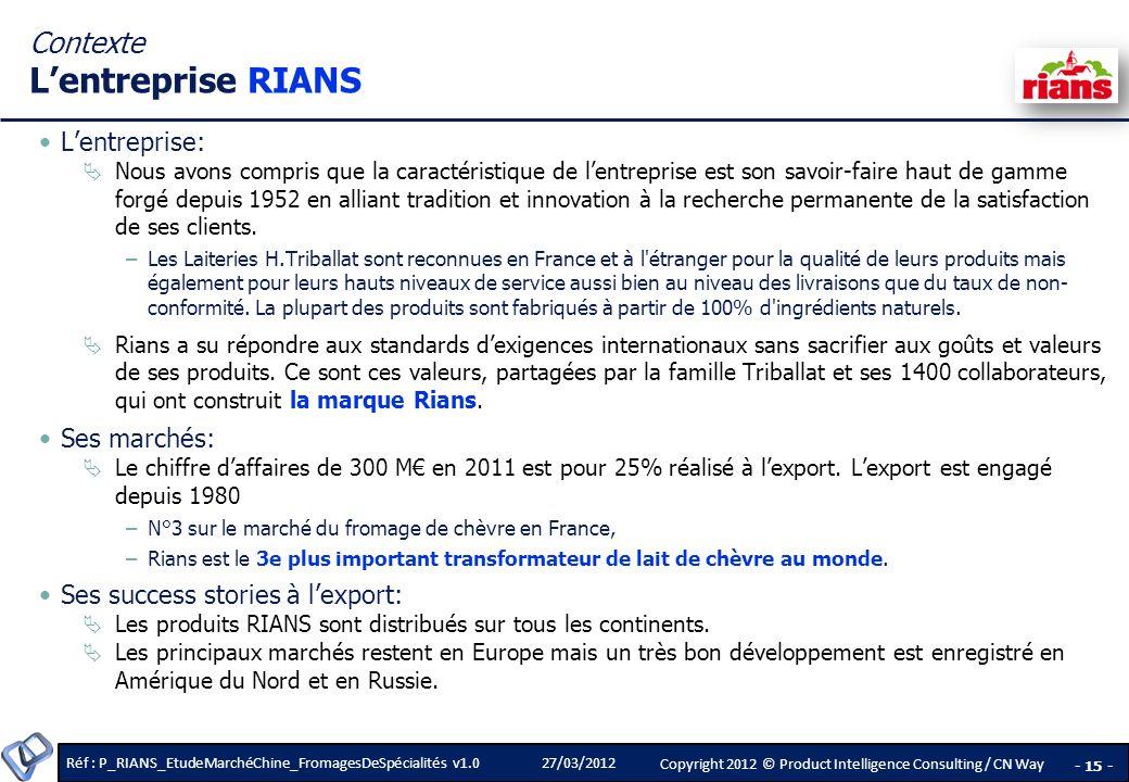 Contexte L'entreprise RIANS