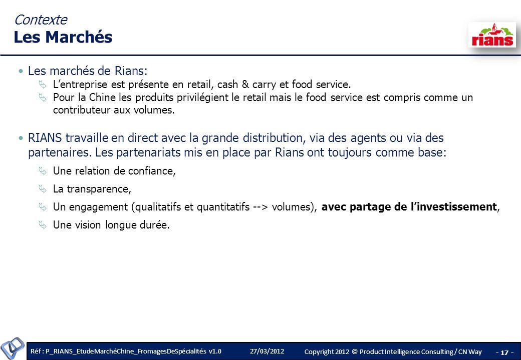 Contexte Les Marchés Les marchés de Rians: