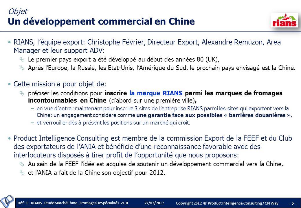 Objet Un développement commercial en Chine