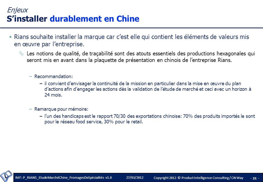 Enjeux S'installer durablement en Chine