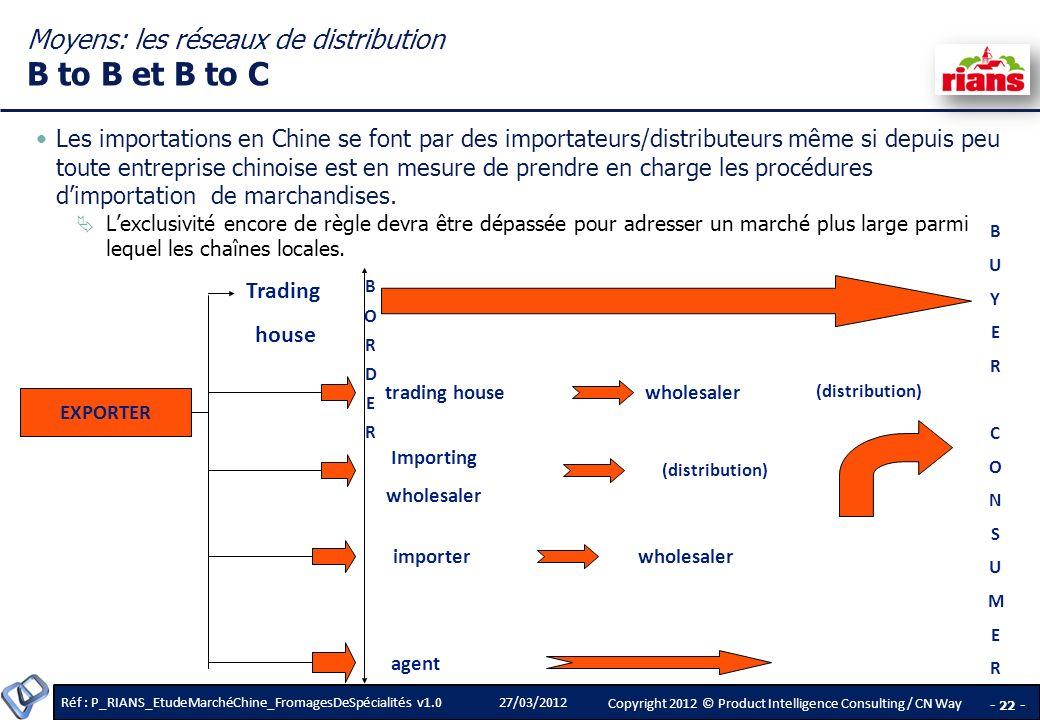 Moyens: les réseaux de distribution B to B et B to C