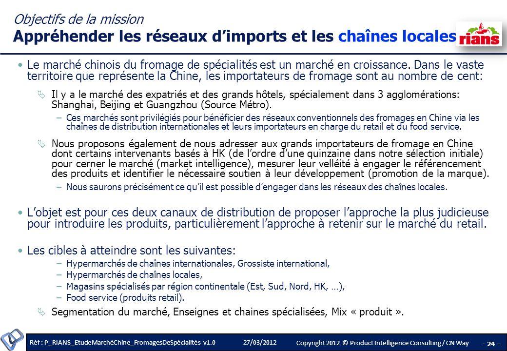 Objectifs de la mission Appréhender les réseaux d'imports et les chaînes locales
