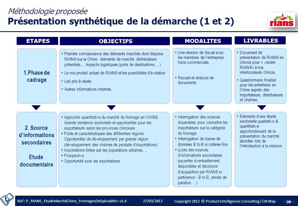 Méthodologie proposée Présentation synthétique de la démarche (1 et 2)