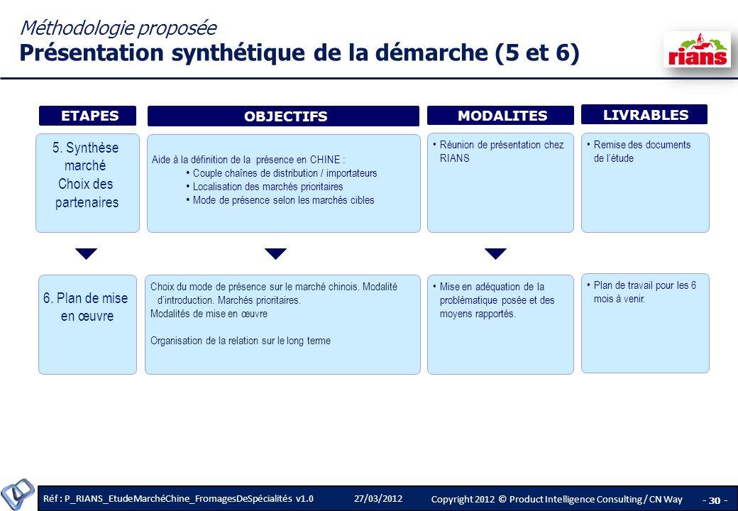 Méthodologie proposée Présentation synthétique de la démarche (5 et 6)