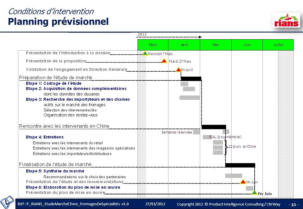 Conditions d'intervention Planning prévisionnel