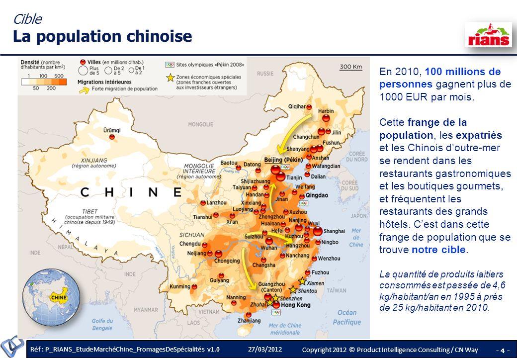 Cible La population chinoise