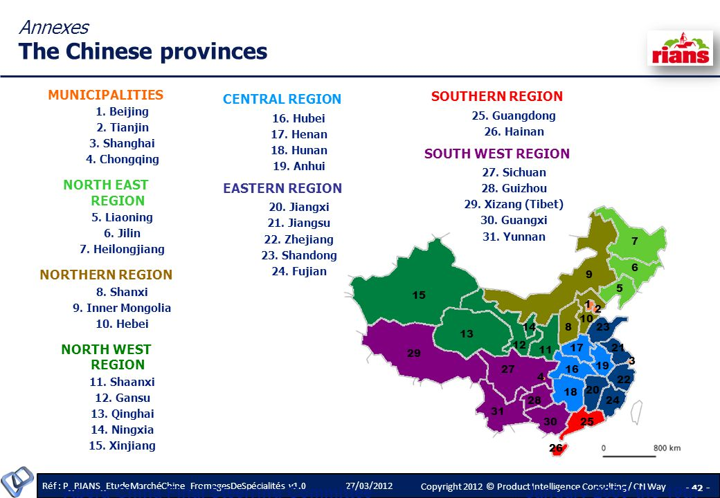 Annexes The Chinese provinces