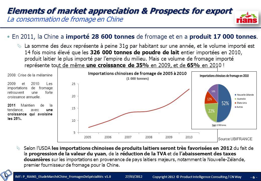Elements of market appreciation & Prospects for export La consommation de fromage en Chine