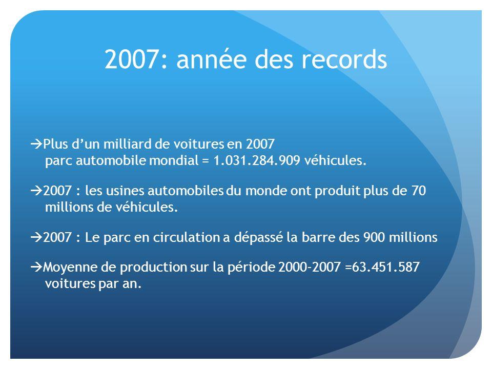2007: année des records