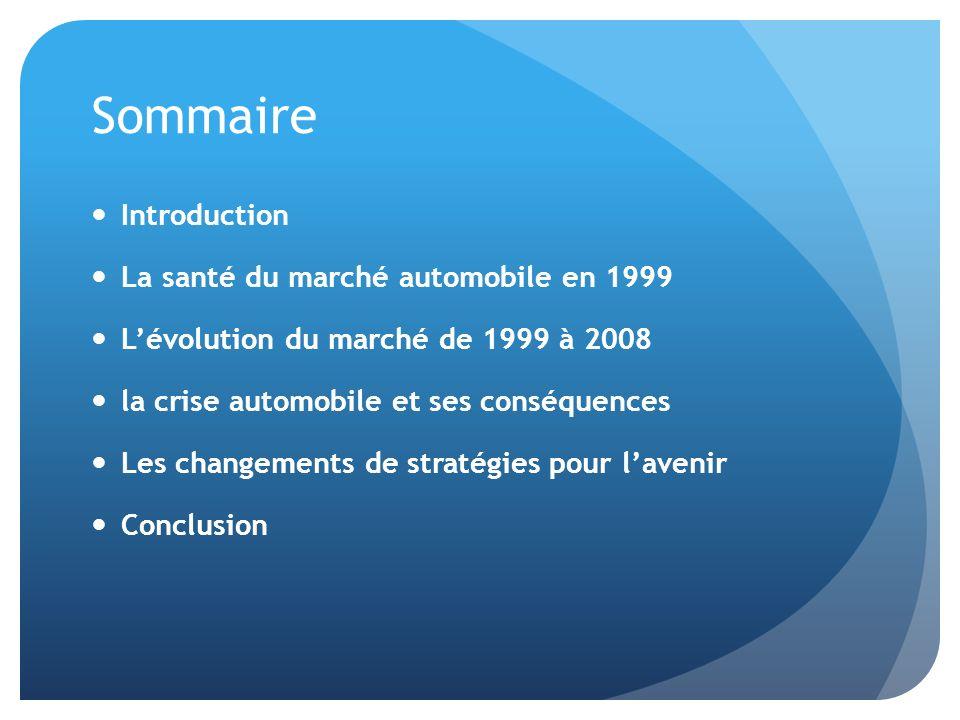 Sommaire Introduction La santé du marché automobile en 1999