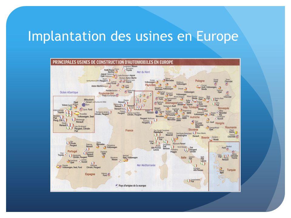 Implantation des usines en Europe
