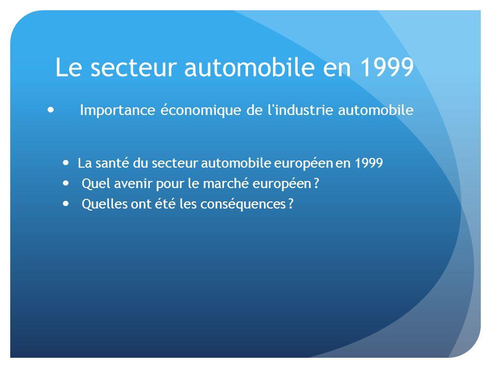 Le secteur automobile en 1999