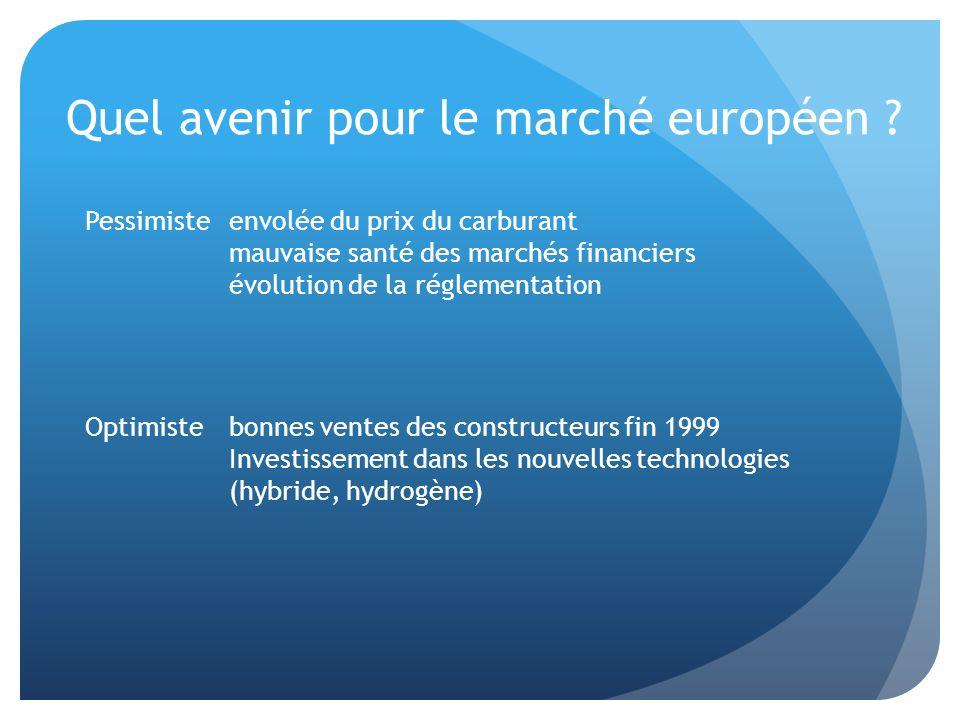 Quel avenir pour le marché européen