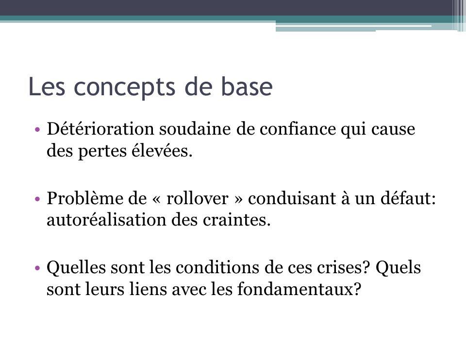Les concepts de base Détérioration soudaine de confiance qui cause des pertes élevées.
