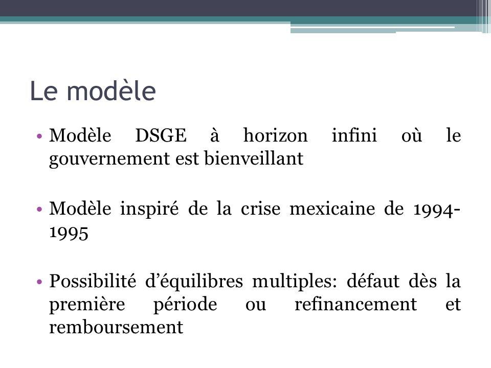 Le modèle Modèle DSGE à horizon infini où le gouvernement est bienveillant. Modèle inspiré de la crise mexicaine de 1994- 1995.